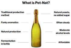 Pet-Nat wines